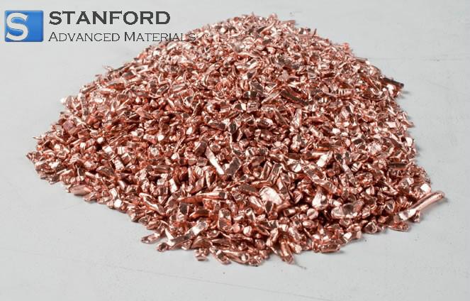 Copper Chops