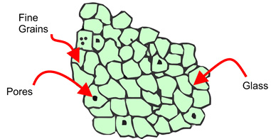 microstructure of ceramics