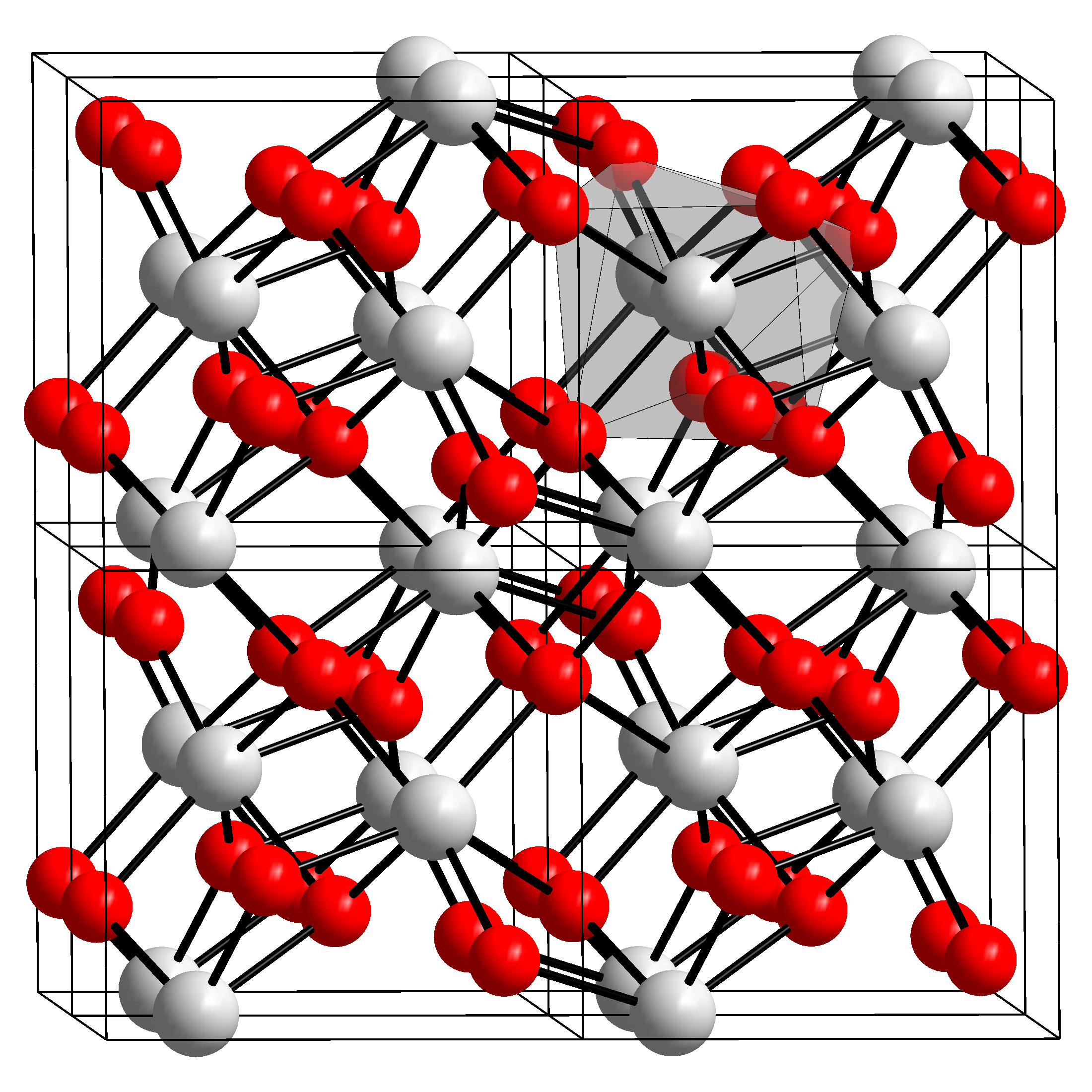 Crystal structure of Zirconia dioxide