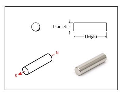 neodymium-cylinder-magnets