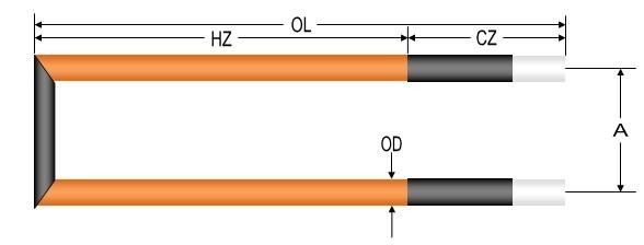 U-shaped-SiC