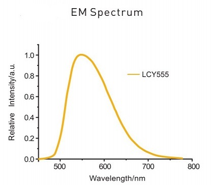 aluminate-phosphor