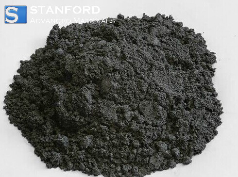 carbonyl-iron-powders