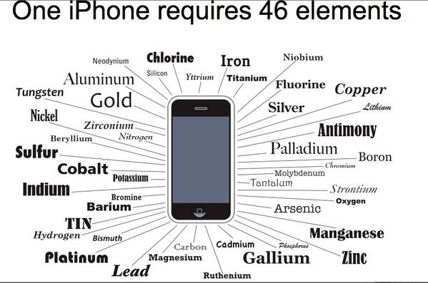 what metal elements are there in the phone?