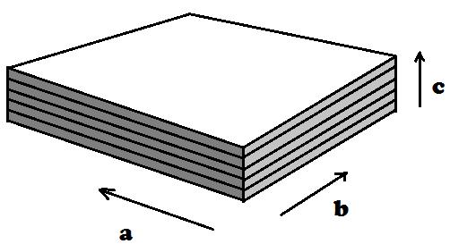 pyrolytic-boron-nitride
