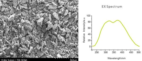 silicate-phosphor