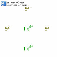 Terbium Sulfide (Tb2S3) Powder