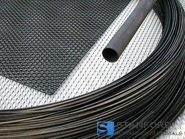 titanium-wire -anodes