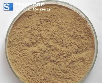 NR1742 Hafnium Nitride Powder (HfN)