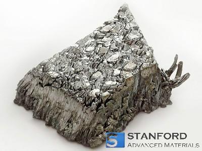 LU1126 Lutetium Metal (Lu Metal)