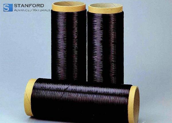 SC2350 Continuous Silicon Carbide Fibers