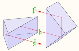 OP0508 Porro Prisms